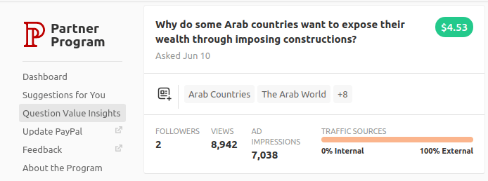 Questions based on countries do poorly on Quora