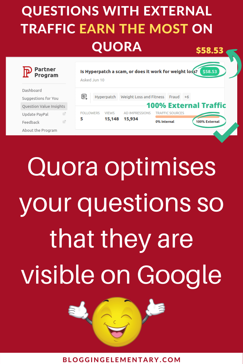 External Traffic on Quora Questions