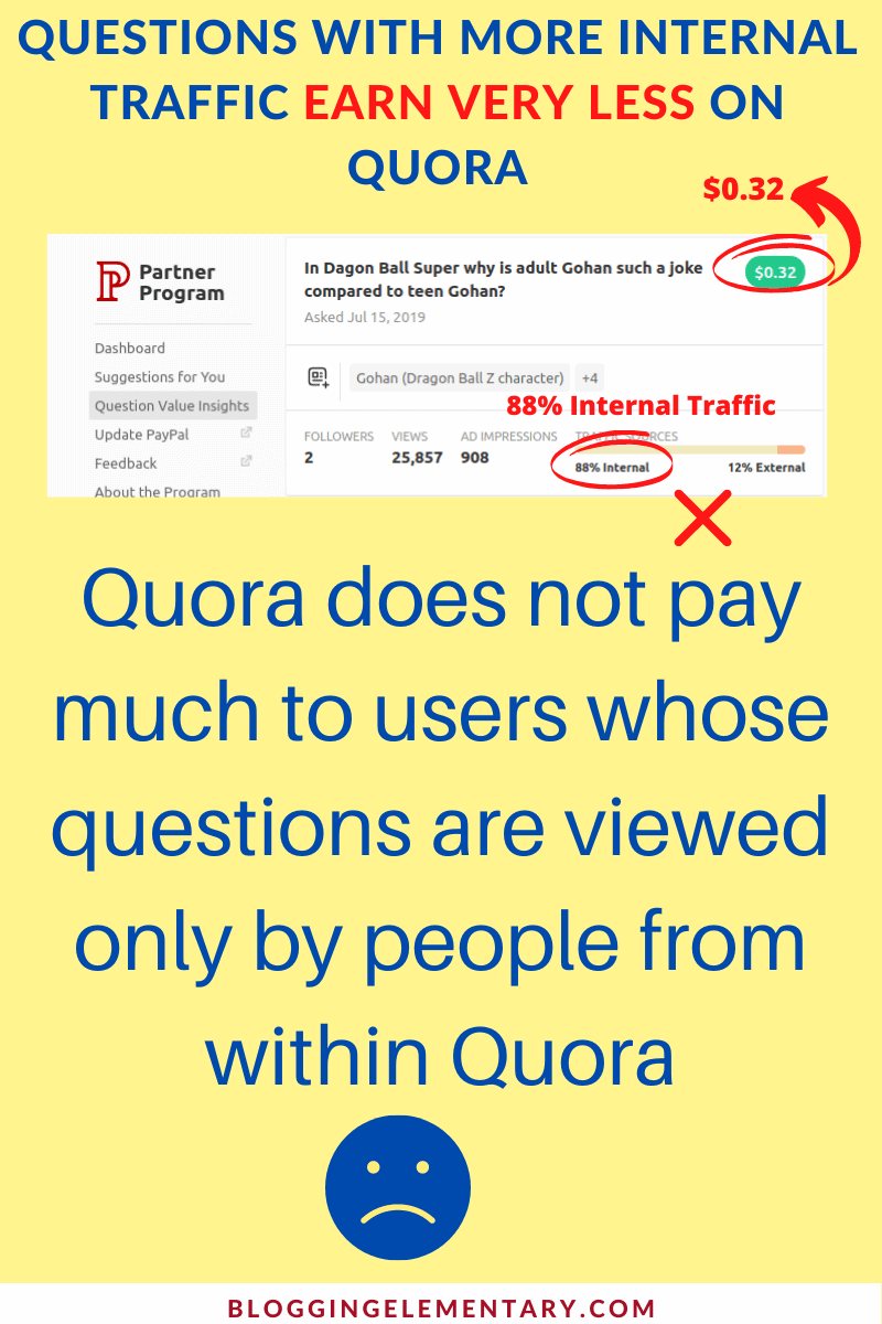 Internal Traffic on Quora Questions
